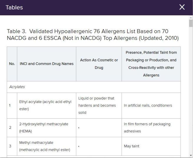 top 76 allergens