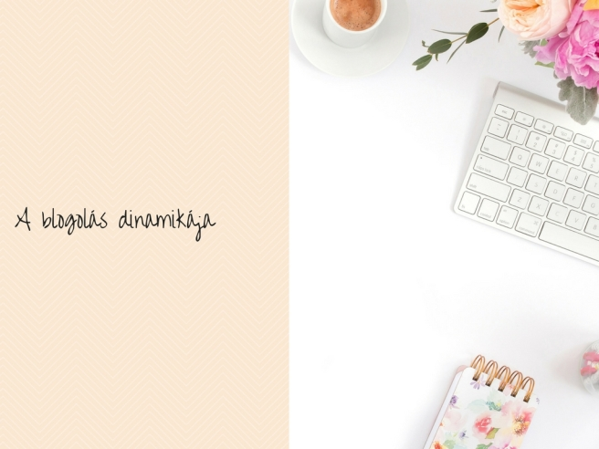 A blogolás dinamikája